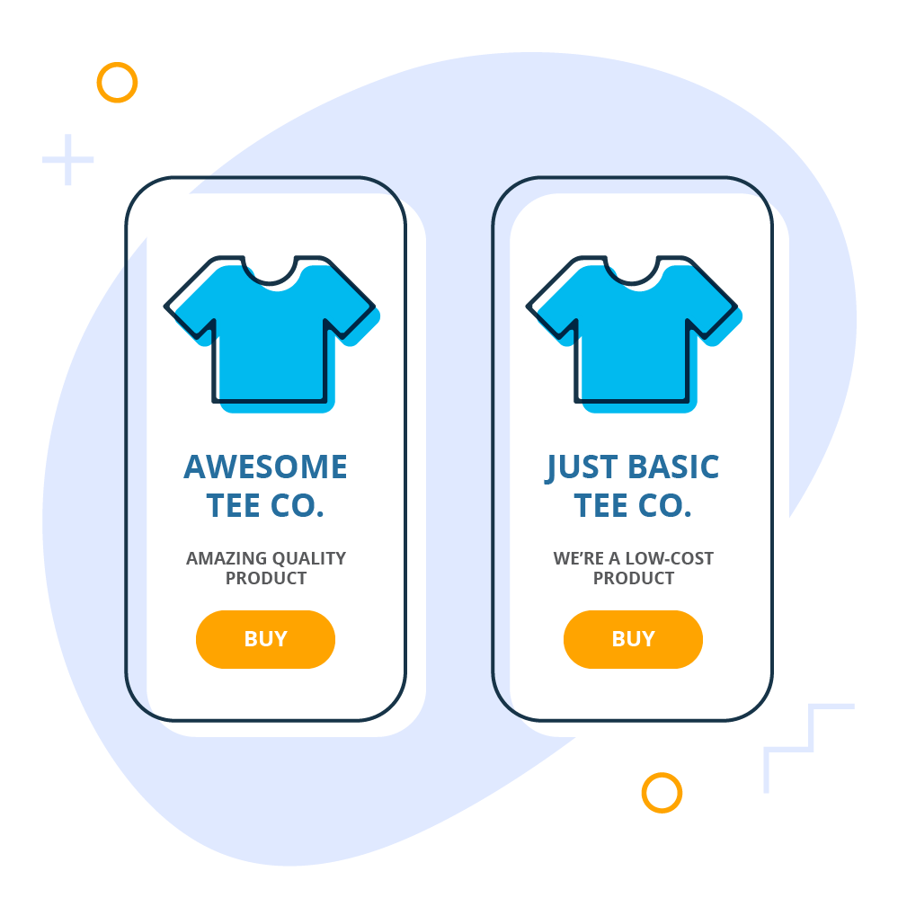 Two rounded rectangle boxes showing the same illustrated blue t-shirt, one showing a better product description (left) one showing a worse product description (right) of amazon/online/ecommerce product boxes