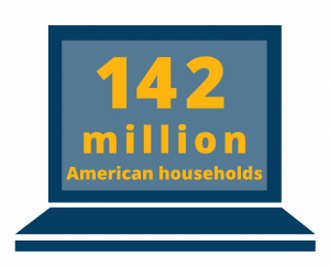 Image of laptop of with text that says 142 million American households referencing the number of people who shop on amazon on Prime Day
