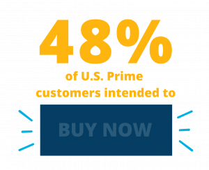 48% of US Prime customers intended to buy now illustration
