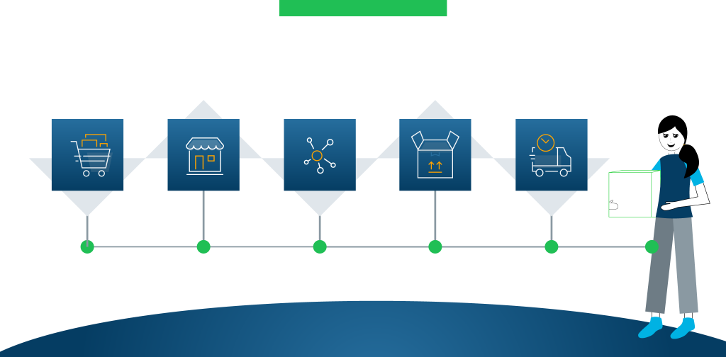 image of supply chain icons and woman holding box