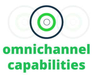Image of three bullseyes with the words omnichannel capabilities