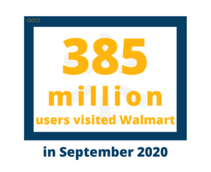 """Image with """"385 Million users visited Walmart"""""""