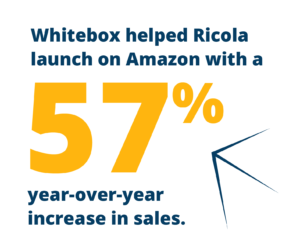 """Image that says """"Whitebox helped Ricola launch on Amazon with a 57% year-over-year increase in sales"""""""
